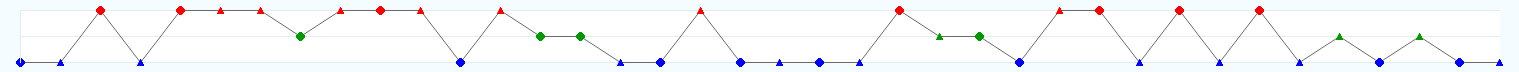 国际米兰盘路走势图