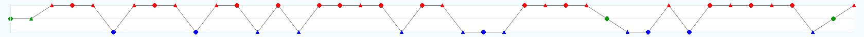 格拉纳达CF盘路走势图